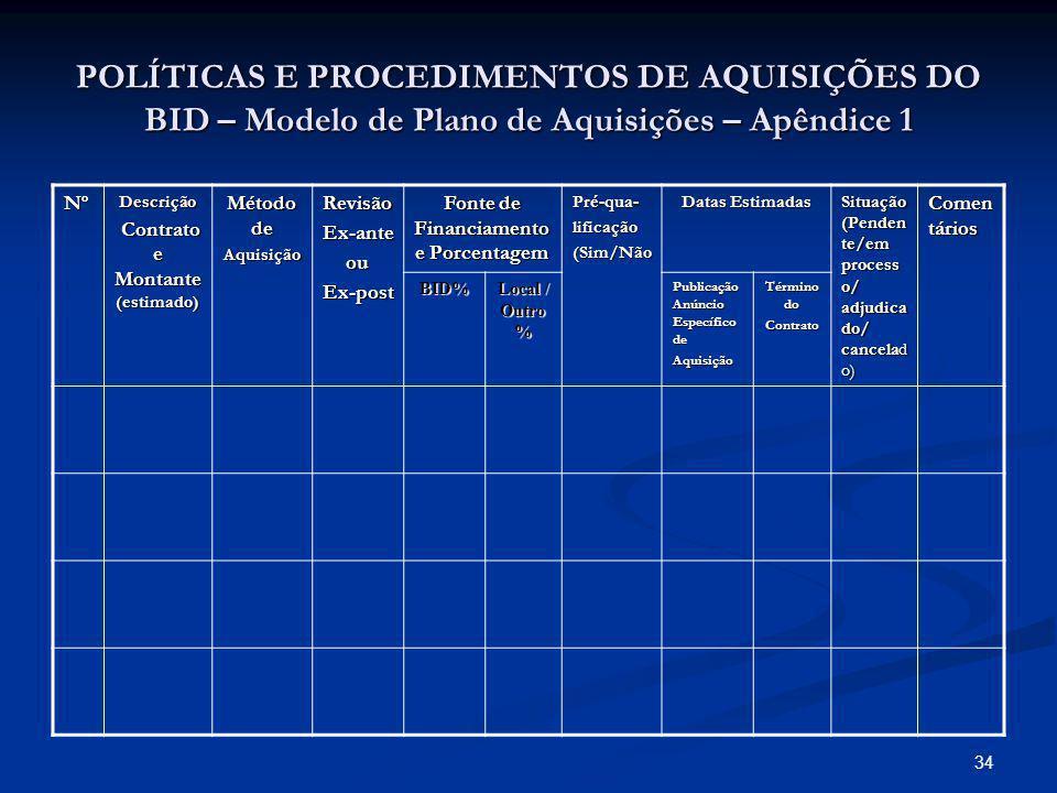 34 POLÍTICAS E PROCEDIMENTOS DE AQUISIÇÕES DO BID – Modelo de Plano de Aquisições – Apêndice 1 NºDescrição Contrato e Montante (estimado) Contrato e M