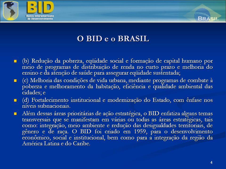 4 O BID e o BRASIL (b) Redução da pobreza, eqüidade social e formação de capital humano por meio de programas de distribuição de renda no curto prazo
