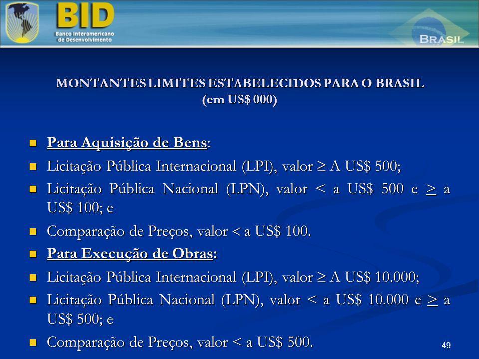 49 MONTANTES LIMITES ESTABELECIDOS PARA O BRASIL (em US$ 000) Para Aquisição de Bens: Para Aquisição de Bens: Licitação Pública Internacional (LPI), v