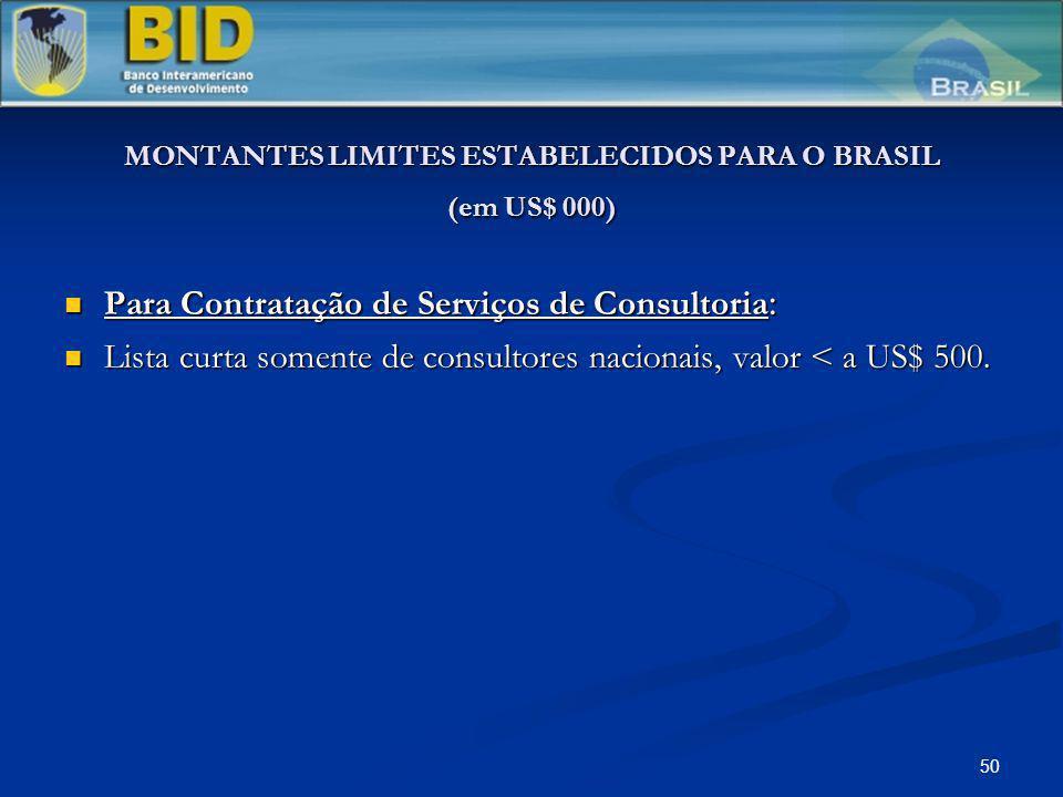 50 MONTANTES LIMITES ESTABELECIDOS PARA O BRASIL (em US$ 000) Para Contratação de Serviços de Consultoria : Para Contratação de Serviços de Consultori