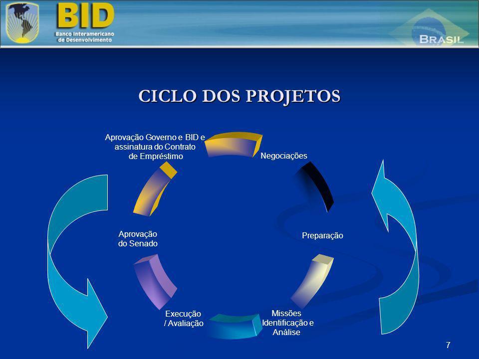 8 MARCO JURÍDICO A – PERSONALIDADE JURÍDICA O BID é um Organismo Internacional com personalidade de pessoa jurídica de direito internacional público.