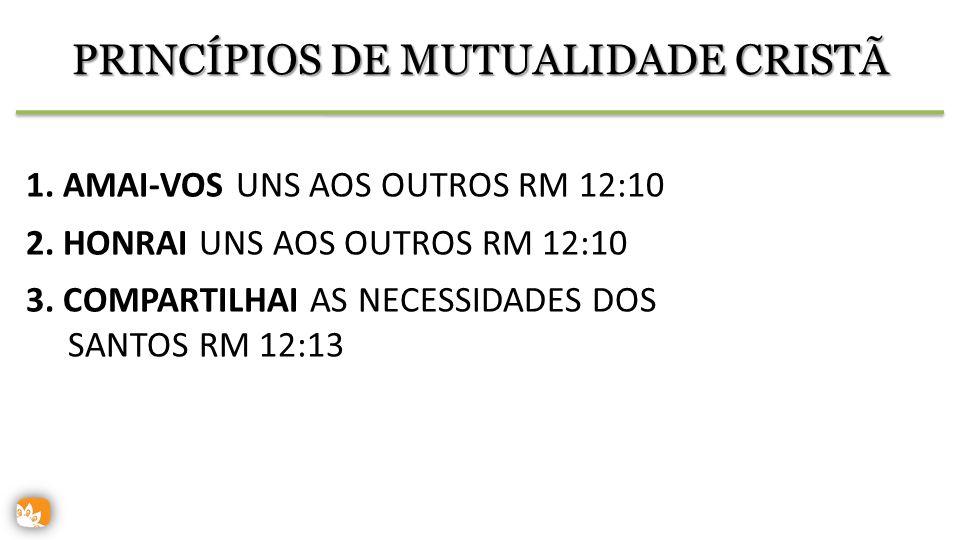 PRINCÍPIOS DE MUTUALIDADE CRISTÃ 1.AMAI-VOS UNS AOS OUTROS RM 12:10 2.