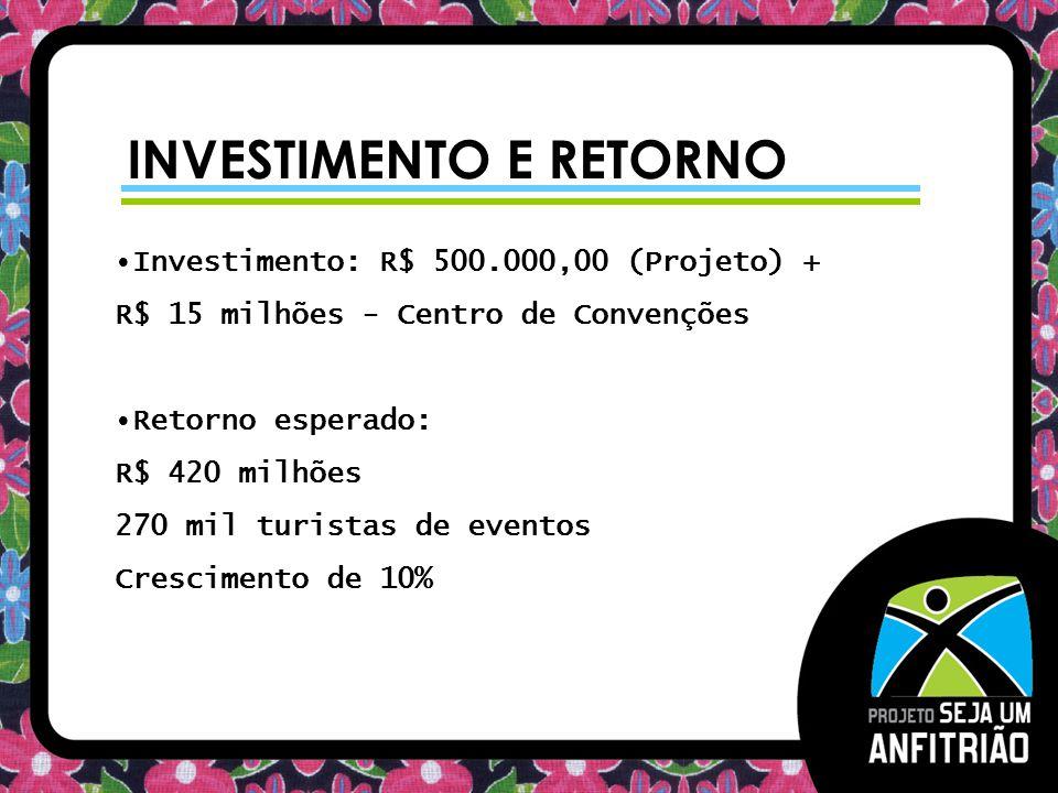 INVESTIMENTO E RETORNO Investimento: R$ 500.000,00 (Projeto) + R$ 15 milhões - Centro de Convenções Retorno esperado: R$ 420 milhões 270 mil turistas de eventos Crescimento de 10%