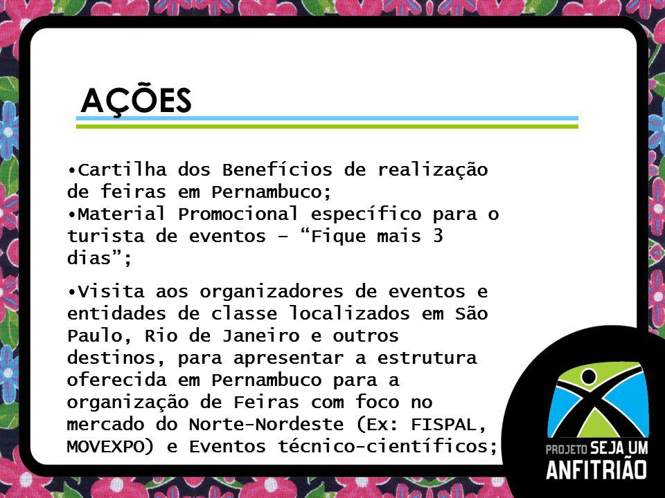 AÇÕES Cartilha dos Benefícios de realização de feiras em Pernambuco; Material Promocional específico para o turista de eventos – Fique mais 3 dias; Vi