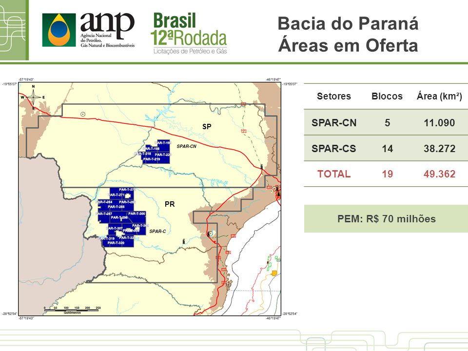 SetoresBlocosÁrea (km²) SPAR-CN511.090 SPAR-CS1438.272 TOTAL1949.362 PEM: R$ 70 milhões PR SP Bacia do Paraná Áreas em Oferta
