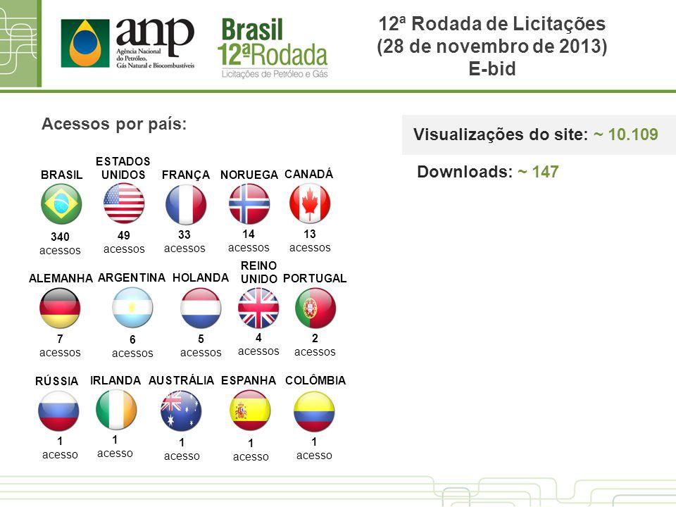 Acessos por país: Visualizações do site: ~ 10.109 12ª Rodada de Licitações (28 de novembro de 2013) E-bid Downloads: ~ 147 340 acessos BRASIL REINO UN