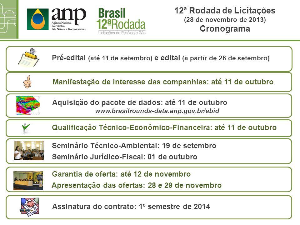 Pré-edital (até 11 de setembro) e edital (a partir de 26 de setembro) Aquisição do pacote de dados: até 11 de outubro www.brasilrounds-data.anp.gov.br