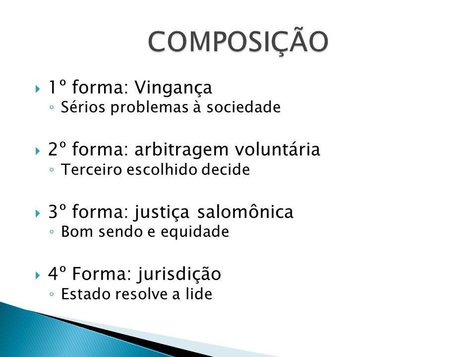 1º forma: Vingança Sérios problemas à sociedade 2º forma: arbitragem voluntária Terceiro escolhido decide 3º forma: justiça salomônica Bom sendo e equ