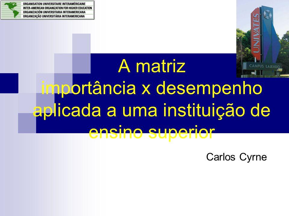 A matriz importância x desempenho aplicada a uma instituição de ensino superior Carlos Cyrne