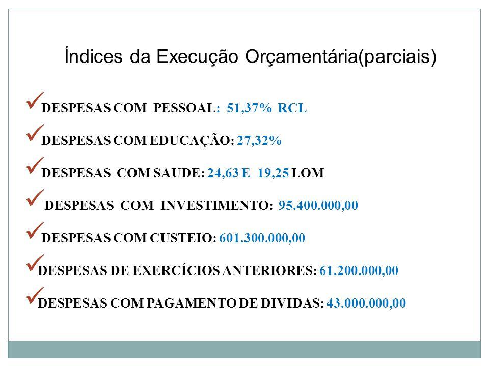Índices da Execução Orçamentária(parciais) DESPESAS COM PESSOAL: 51,37% RCL DESPESAS COM EDUCAÇÃO: 27,32% DESPESAS COM SAUDE: 24,63 E 19,25 LOM DESPES