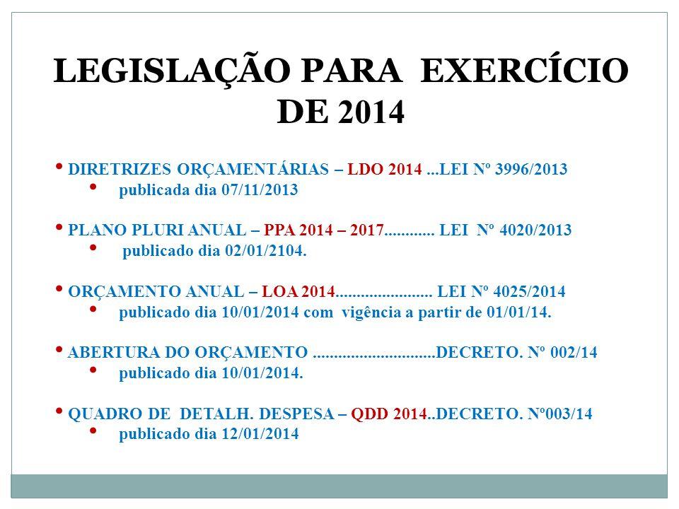 LEGISLAÇÃO PARA EXERCÍCIO DE 2014 DIRETRIZES ORÇAMENTÁRIAS – LDO 2014...LEI Nº 3996/2013 publicada dia 07/11/2013 PLANO PLURI ANUAL – PPA 2014 – 2017.