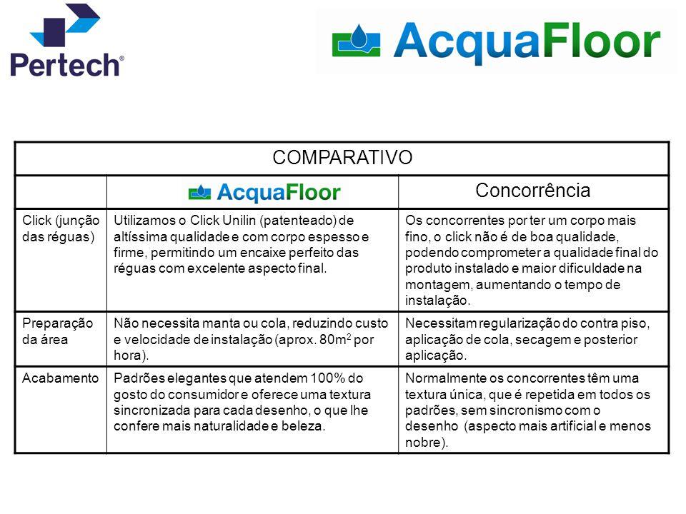 COMPARATIVO Concorrência Click (junção das réguas) Utilizamos o Click Unilin (patenteado) de altíssima qualidade e com corpo espesso e firme, permitin
