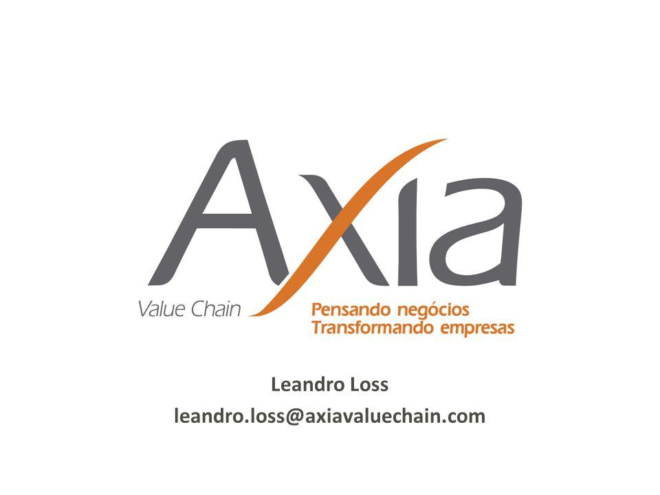 Leandro Loss leandro.loss@axiavaluechain.com