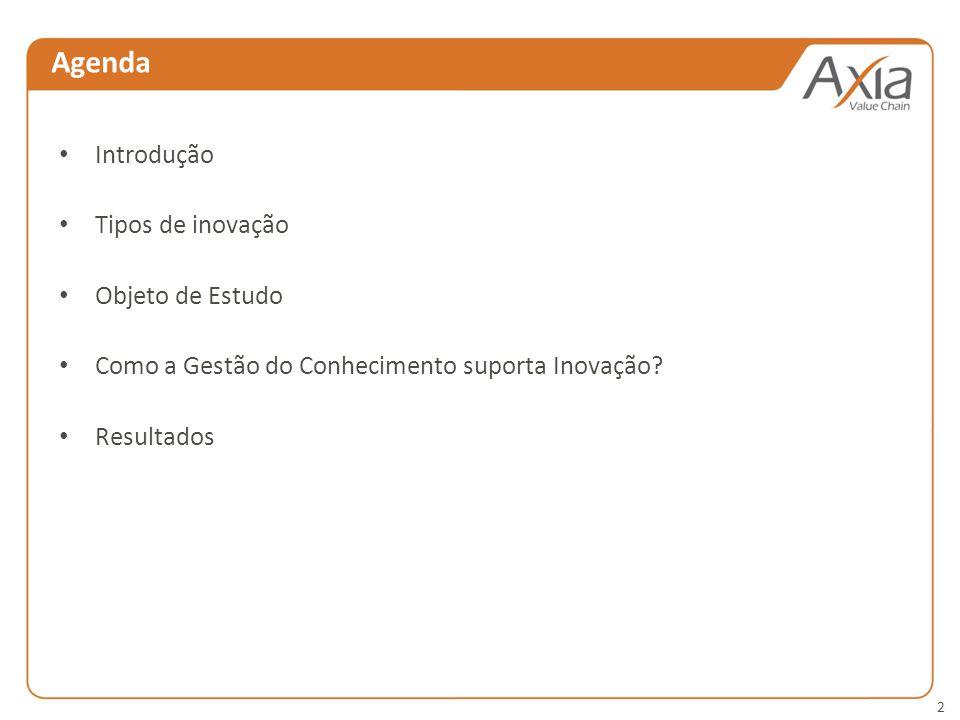 2 Agenda Introdução Tipos de inovação Objeto de Estudo Como a Gestão do Conhecimento suporta Inovação.