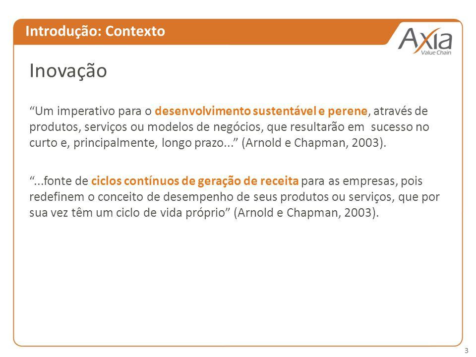 3 Introdução: Contexto Inovação Um imperativo para o desenvolvimento sustentável e perene, através de produtos, serviços ou modelos de negócios, que r
