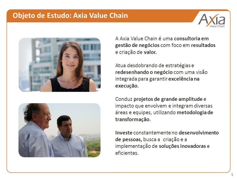 5 Objeto de Estudo: Axia Value Chain A Axia Value Chain é uma consultoria em gestão de negócios com foco em resultados e criação de valor. Atua desdob