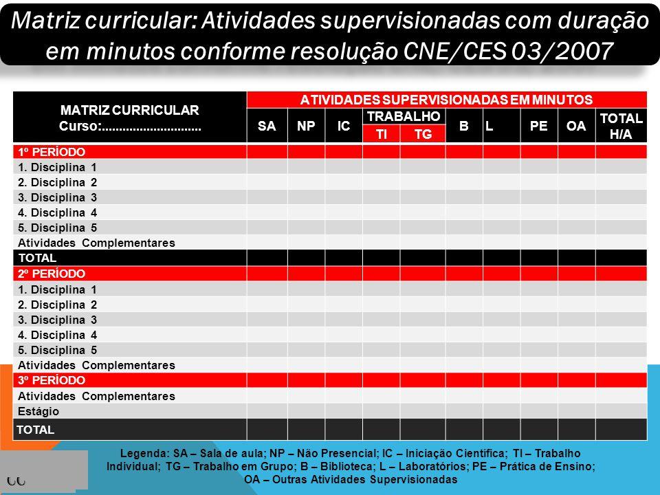16 Matriz curricular: Atividades supervisionadas com duração em minutos conforme resolução CNE/CES 03/2007 MATRIZ CURRICULAR Curso:.............................