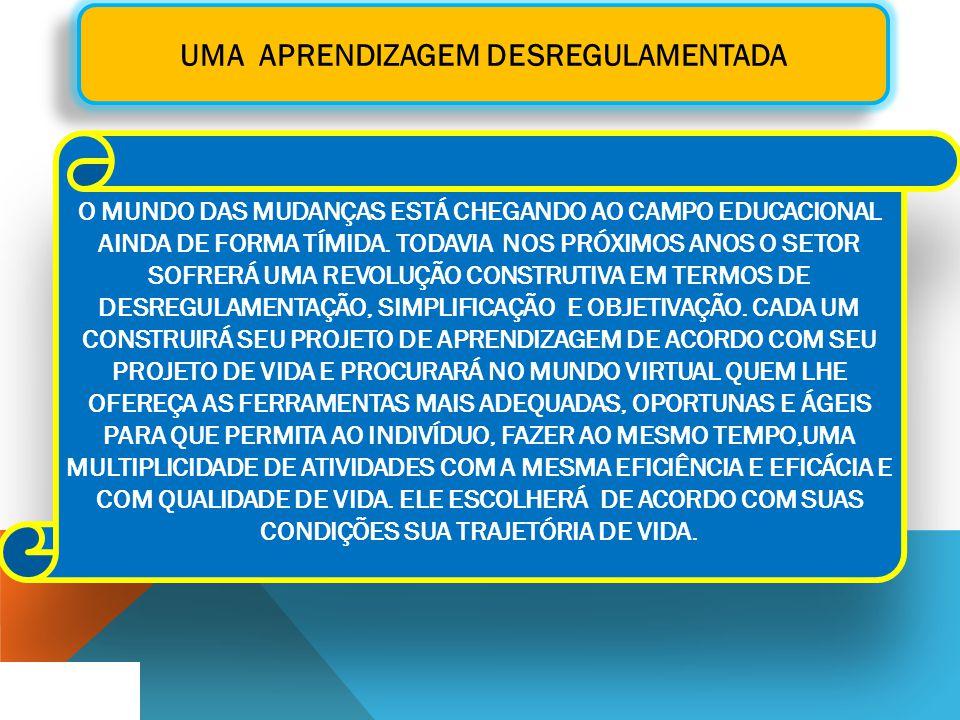 25 UMA APRENDIZAGEM DESREGULAMENTADA O MUNDO DAS MUDANÇAS ESTÁ CHEGANDO AO CAMPO EDUCACIONAL AINDA DE FORMA TÍMIDA.