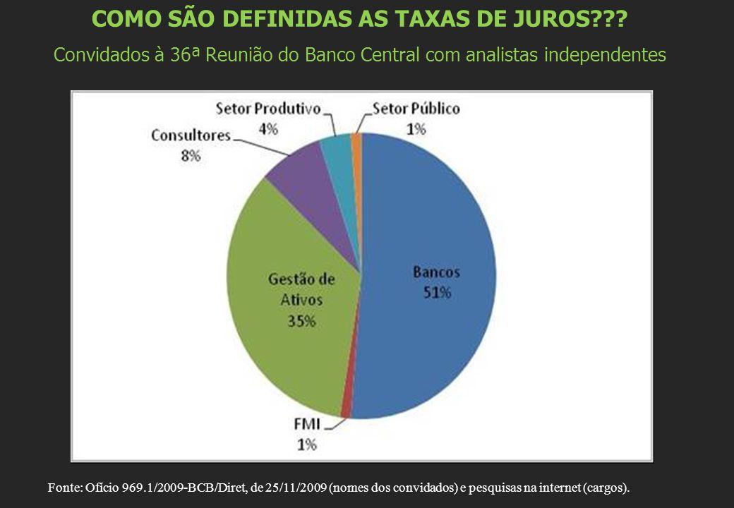 COMO SÃO DEFINIDAS AS TAXAS DE JUROS??.