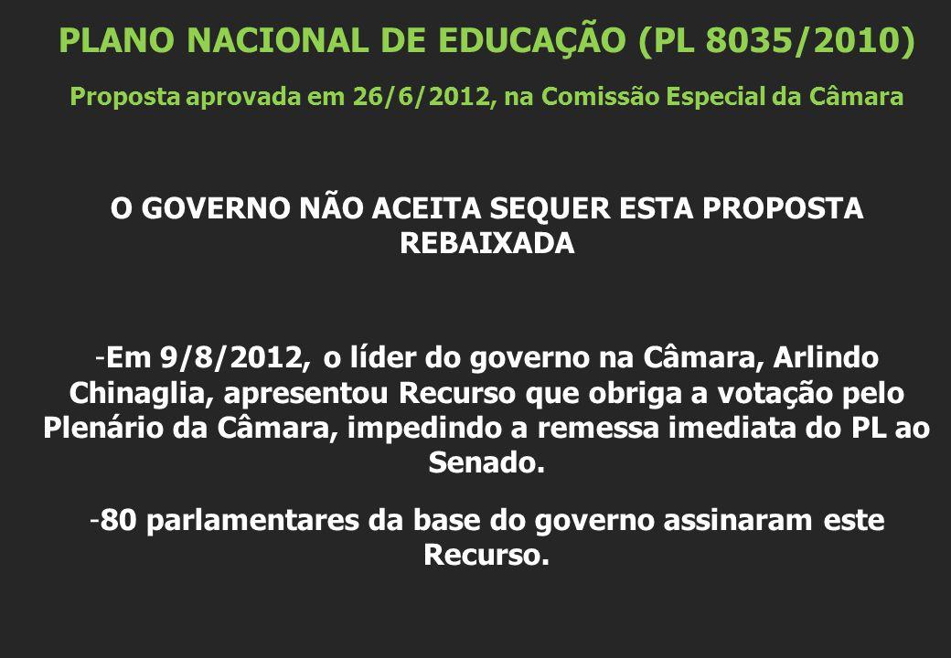 RISCOS DO FUNDO SOCIAL do PRÉ-SAL Lei 12.351/2010 Art.
