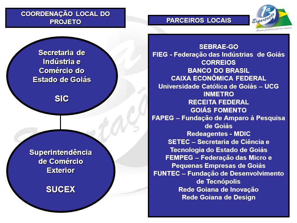 Secretaria de Indústria e Comércio do Estado de Goiás SIC Superintendência de Comércio Exterior SUCEX PARCEIROS LOCAIS SEBRAE-GO FIEG - Federação das Indústrias de Goiás CORREIOS BANCO DO BRASIL CAIXA ECONÔMICA FEDERAL Universidade Católica de Goiás – UCG INMETRO RECEITA FEDERAL GOIÁS FOMENTO FAPEG – Fundação de Amparo à Pesquisa de Goiás Redeagentes - MDIC SETEC – Secretaria de Ciência e Tecnologia do Estado de Goiás FEMPEG – Federação das Micro e Pequenas Empresas de Goiás FUNTEC – Fundação de Desenvolvimento de Tecnópolis Rede Goiana de Inovação Rede Goiana de Design COORDENAÇÃO LOCAL DO PROJETO