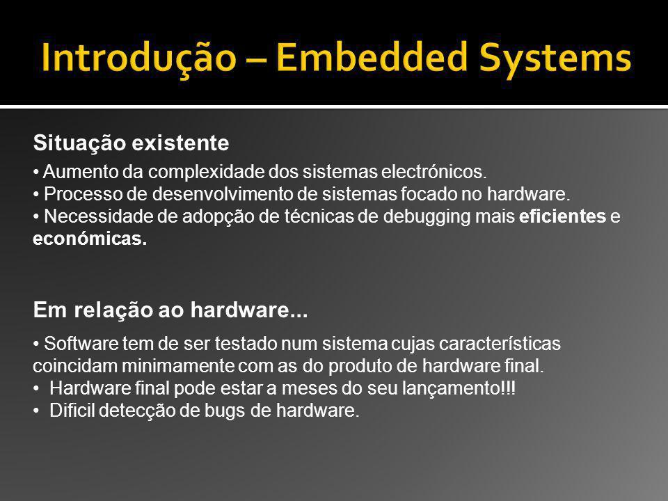 Situação existente Aumento da complexidade dos sistemas electrónicos. Processo de desenvolvimento de sistemas focado no hardware. Necessidade de adopç