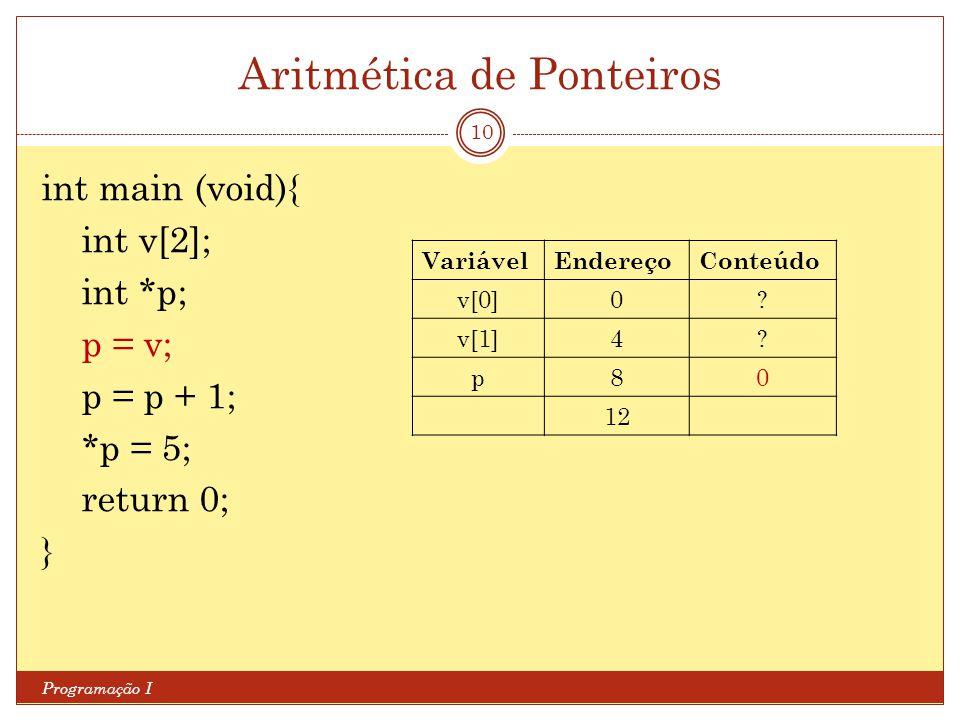 Aritmética de Ponteiros Programação I 10 int main (void){ int v[2]; int *p; p = v; p = p + 1; *p = 5; return 0; } VariávelEndereçoConteúdo v[0]0? v[1]