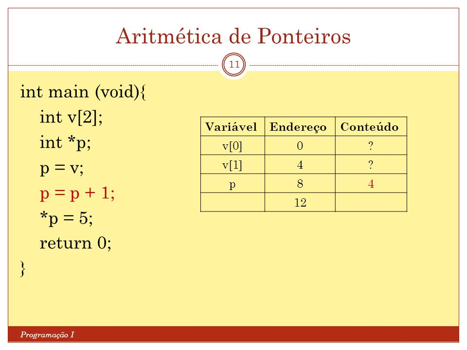 Aritmética de Ponteiros Programação I 11 int main (void){ int v[2]; int *p; p = v; p = p + 1; *p = 5; return 0; } VariávelEndereçoConteúdo v[0]0? v[1]