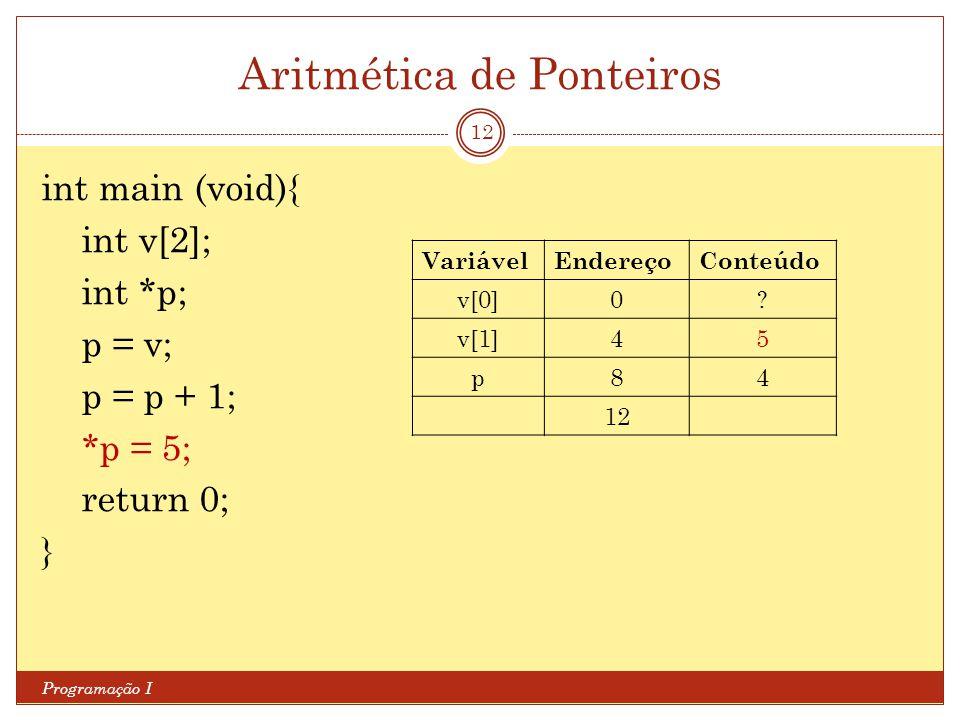 Aritmética de Ponteiros Programação I 12 int main (void){ int v[2]; int *p; p = v; p = p + 1; *p = 5; return 0; } VariávelEndereçoConteúdo v[0]0? v[1]