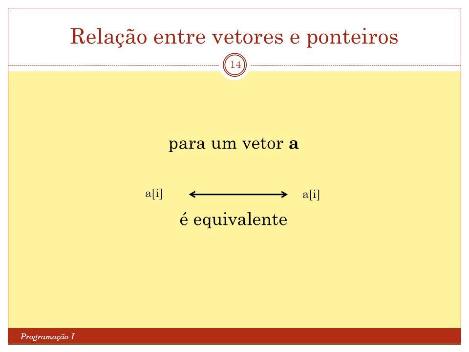 Relação entre vetores e ponteiros Programação I 14 para um vetor a é equivalente a[i]
