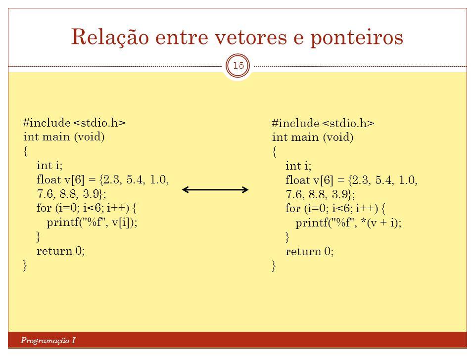 Relação entre vetores e ponteiros Programação I 15 #include int main (void) { int i; float v[6] = {2.3, 5.4, 1.0, 7.6, 8.8, 3.9}; for (i=0; i<6; i++)
