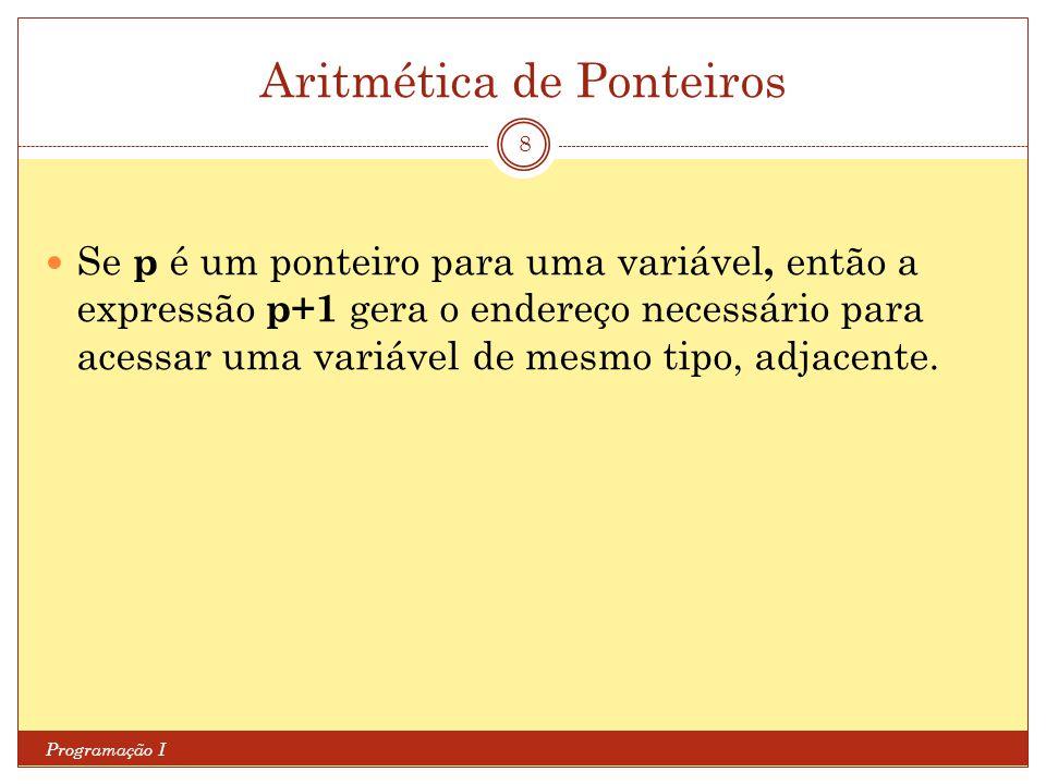 Aritmética de Ponteiros Programação I 9 int main (void){ int v[2]; int *p; p = v; p = p + 1; *p = 5; return 0; } VariávelEndereçoConteúdo v[0]0.