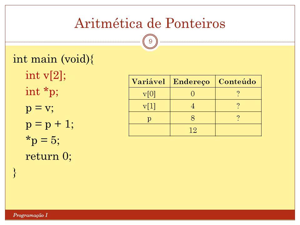 Aritmética de Ponteiros Programação I 9 int main (void){ int v[2]; int *p; p = v; p = p + 1; *p = 5; return 0; } VariávelEndereçoConteúdo v[0]0? v[1]4