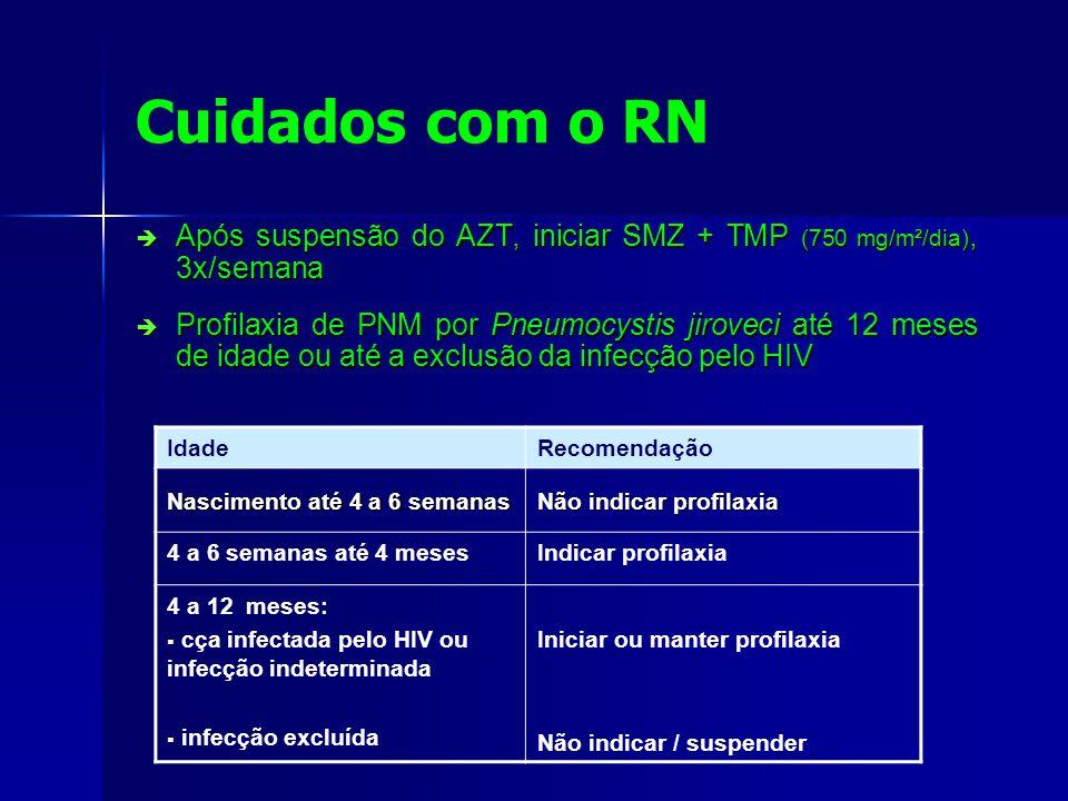 Cuidados com o RN Após suspensão do AZT, iniciar SMZ + TMP (750 mg/m²/dia), 3x/semana Após suspensão do AZT, iniciar SMZ + TMP (750 mg/m²/dia), 3x/semana Profilaxia de PNM por Pneumocystis jiroveci até 12 meses de idade ou até a exclusão da infecção pelo HIV Profilaxia de PNM por Pneumocystis jiroveci até 12 meses de idade ou até a exclusão da infecção pelo HIV IdadeRecomendação Nascimento até 4 a 6 semanas Não indicar profilaxia 4 a 6 semanas até 4 mesesIndicar profilaxia 4 a 12 meses: cça infectada pelo HIV ou infecção indeterminada infecção excluída Iniciar ou manter profilaxia Não indicar / suspender