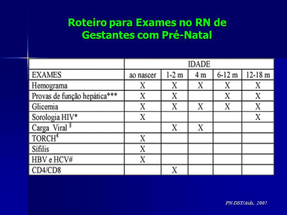 Roteiro para Exames no RN de Gestantes com Pré-Natal PN-DST/Aids, 2007