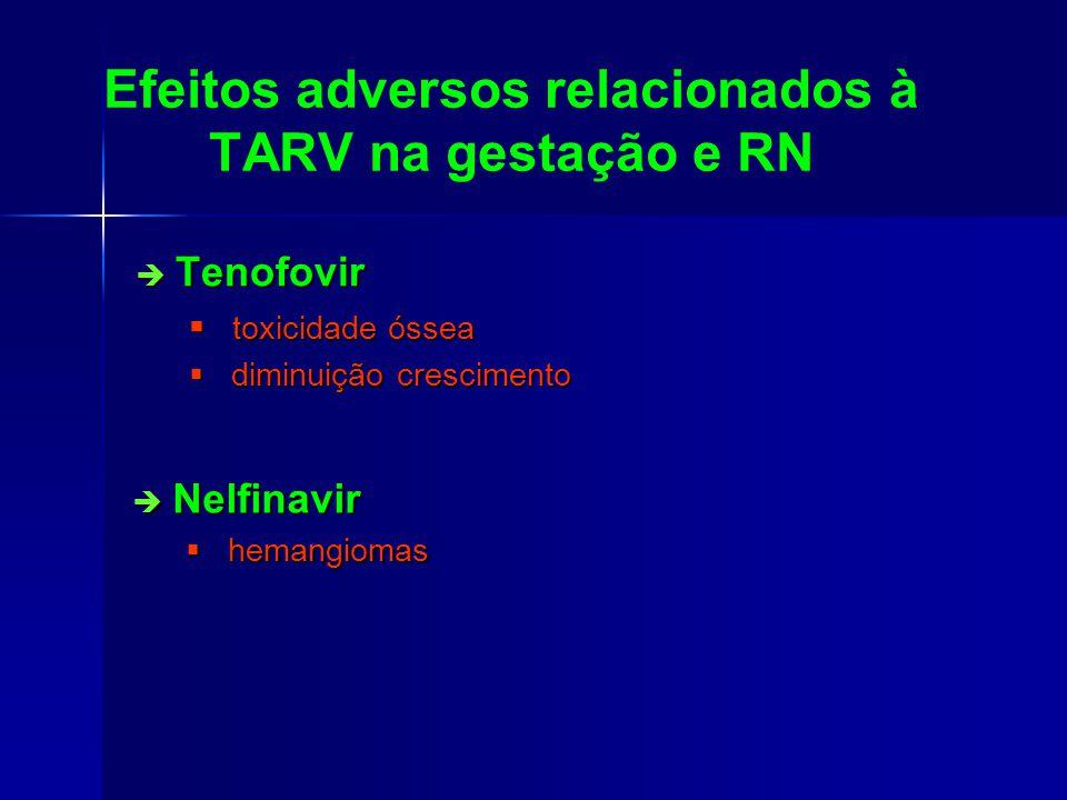 Efeitos adversos relacionados à TARV na gestação e RN Tenofovir Tenofovir toxicidade óssea toxicidade óssea diminuição crescimento diminuição crescimento Nelfinavir Nelfinavir hemangiomas hemangiomas