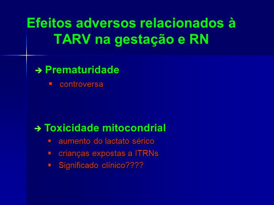 Efeitos adversos relacionados à TARV na gestação e RN Prematuridade Prematuridade controversa controversa Toxicidade mitocondrial Toxicidade mitocondrial aumento do lactato sérico aumento do lactato sérico crianças expostas a ITRNs crianças expostas a ITRNs Significado clínico???.