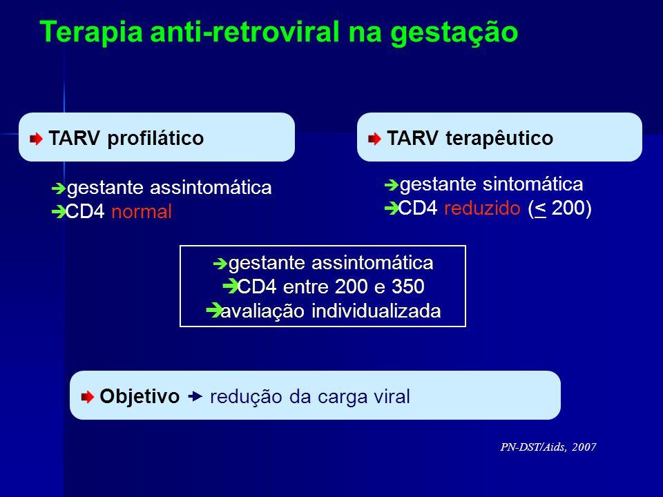 PN-DST/Aids, 2007 Terapia anti-retroviral na gestação TARV profilático gestante assintomática CD4 normal TARV terapêutico gestante sintomática CD4 reduzido (< 200) gestante assintomática CD4 entre 200 e 350 avaliação individualizada Objetivo redução da carga viral