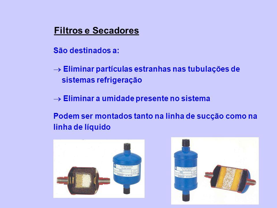 Filtros e Secadores São destinados a: Eliminar partículas estranhas nas tubulações de sistemas refrigeração Eliminar a umidade presente no sistema Pod