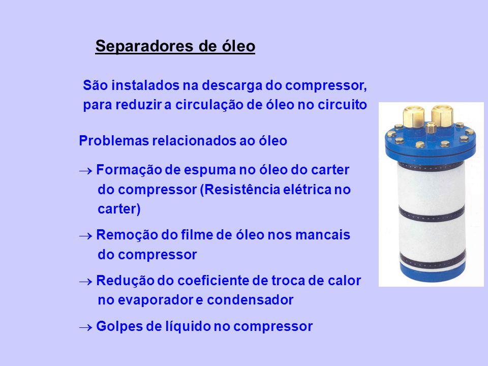 Separadores de óleo Problemas relacionados ao óleo Formação de espuma no óleo do carter do compressor (Resistência elétrica no carter) Remoção do film