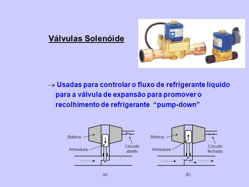 Válvulas Solenóide Usadas para controlar o fluxo de refrigerante líquido para a válvula de expansão para promover o recolhimento de refrigerante pump-
