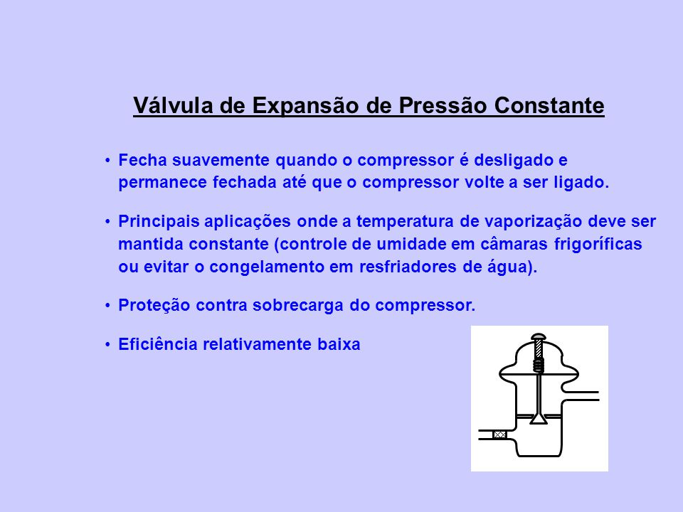 Fecha suavemente quando o compressor é desligado e permanece fechada até que o compressor volte a ser ligado. Principais aplicações onde a temperatura