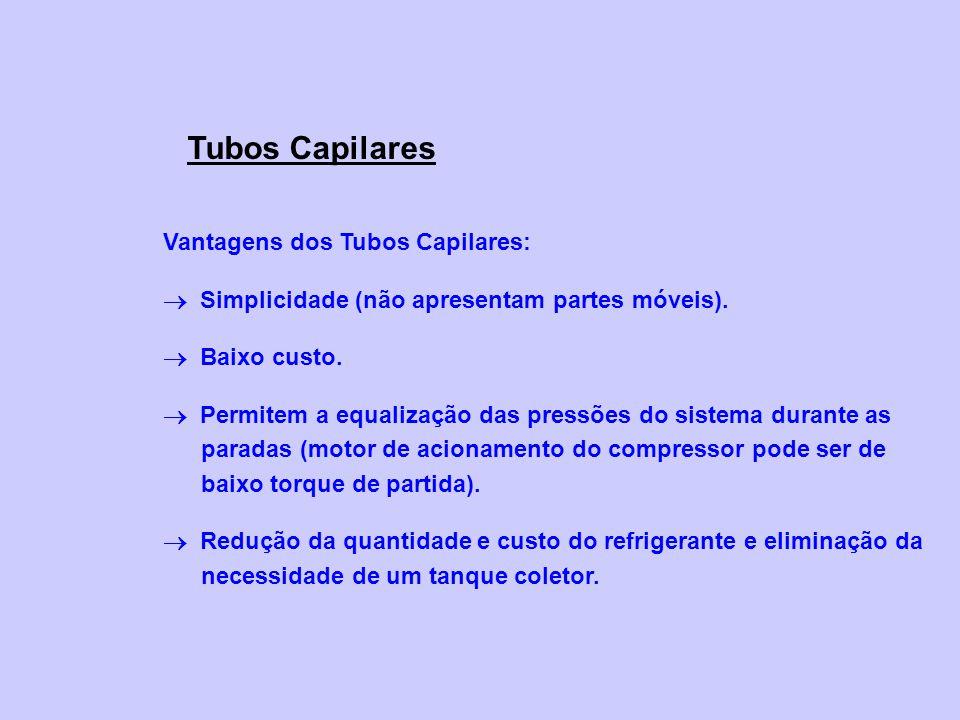 Tubos Capilares Vantagens dos Tubos Capilares: Simplicidade (não apresentam partes móveis). Baixo custo. Permitem a equalização das pressões do sistem