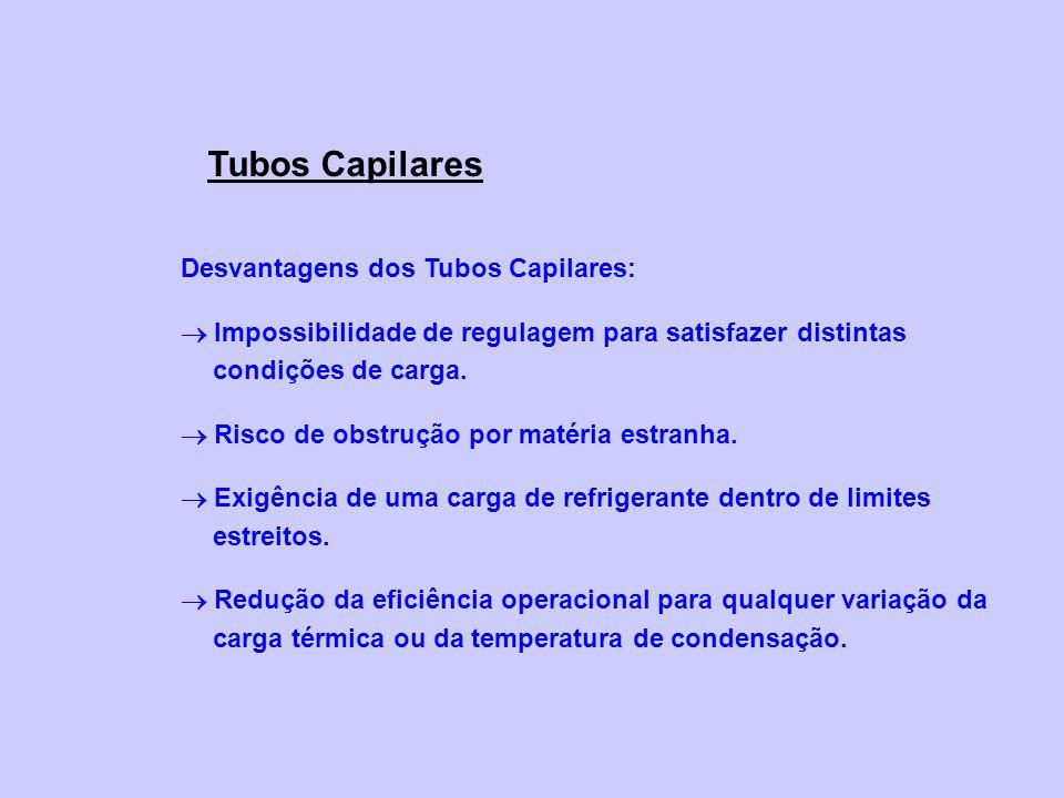 Tubos Capilares Desvantagens dos Tubos Capilares: Impossibilidade de regulagem para satisfazer distintas condições de carga. Risco de obstrução por ma