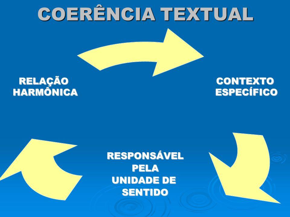 COERÊNCIA TEXTUAL CONTEXTO ESPECÍFICO ESPECÍFICO RESPONSÁVEL PELA PELA UNIDADE DE SENTIDO RELAÇÃOHARMÔNICA