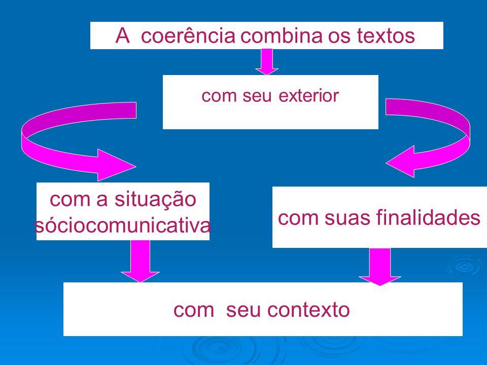 A coerência combina os textos com seu exterior com a situação sóciocomunicativa com suas finalidades com seu contexto