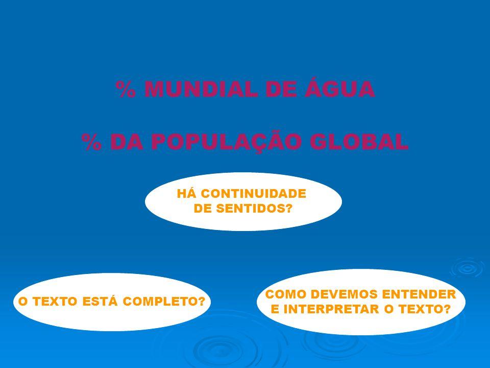 % MUNDIAL DE ÁGUA % DA POPULAÇÃO GLOBAL O TEXTO ESTÁ COMPLETO.
