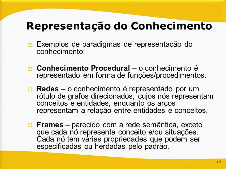 10 Exemplos de paradigmas de representação do conhecimento: Conhecimento Procedural – o conhecimento é representado em forma de funções/procedimentos.
