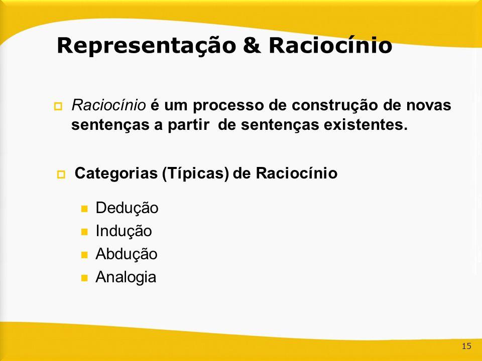 15 Representação & Raciocínio Raciocínio é um processo de construção de novas sentenças a partir de sentenças existentes. Categorias (Típicas) de Raci
