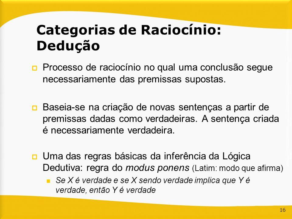 16 Categorias de Raciocínio: Dedução Processo de raciocínio no qual uma conclusão segue necessariamente das premissas supostas. Baseia-se na criação d